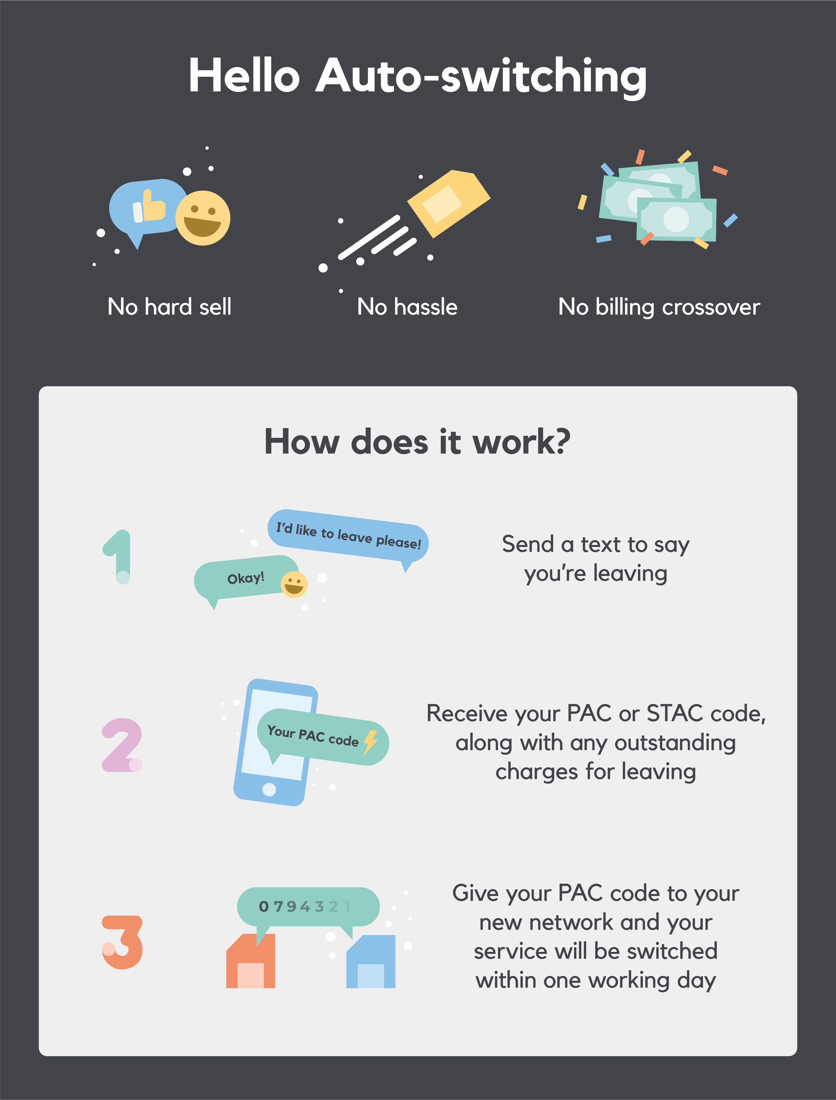 Auto-switch SMARTY Infographic